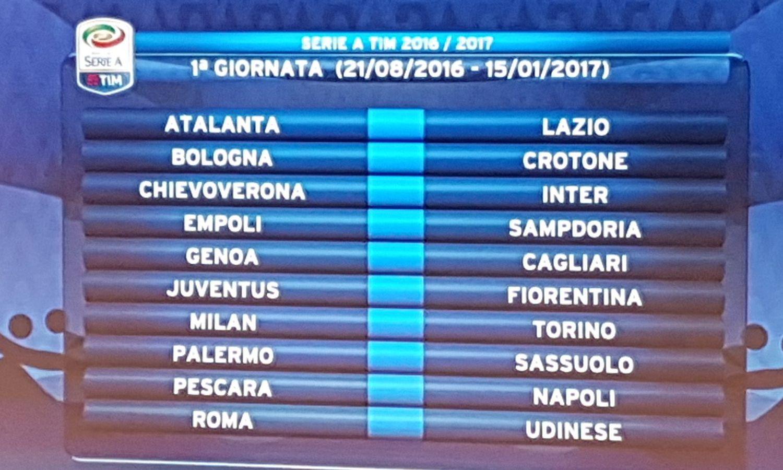 Calendario Prossimo Turno Serie A.Prossimo Calendario Serie A
