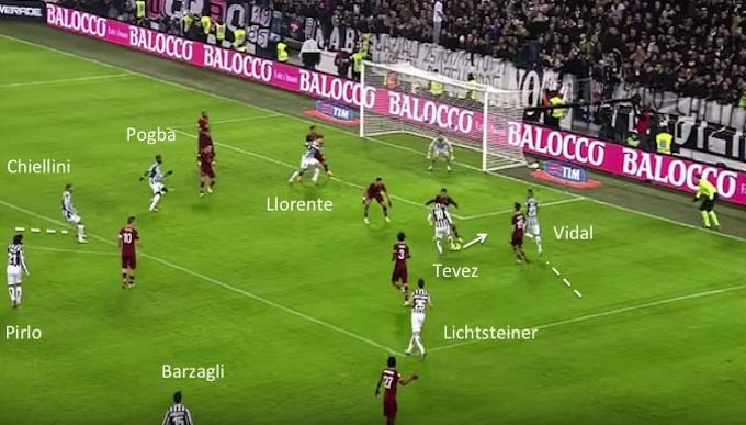 c21e9ac37 IL CICLO DI ALLEGRI- Dopo il terzo successo consecutivo, a ritiro iniziato,  Antonio Conte rescinde il contratto e diventa di lì a breve il CT della ...